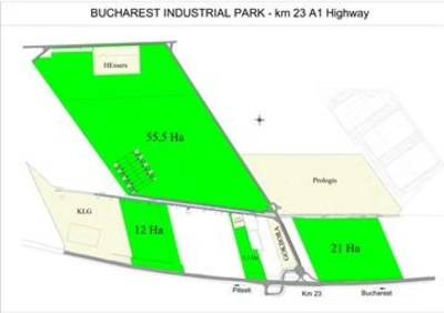 Bucharest Industrial Park View1